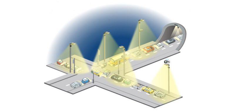 L'illuminazione stradale adattiva protagonista della Smart City