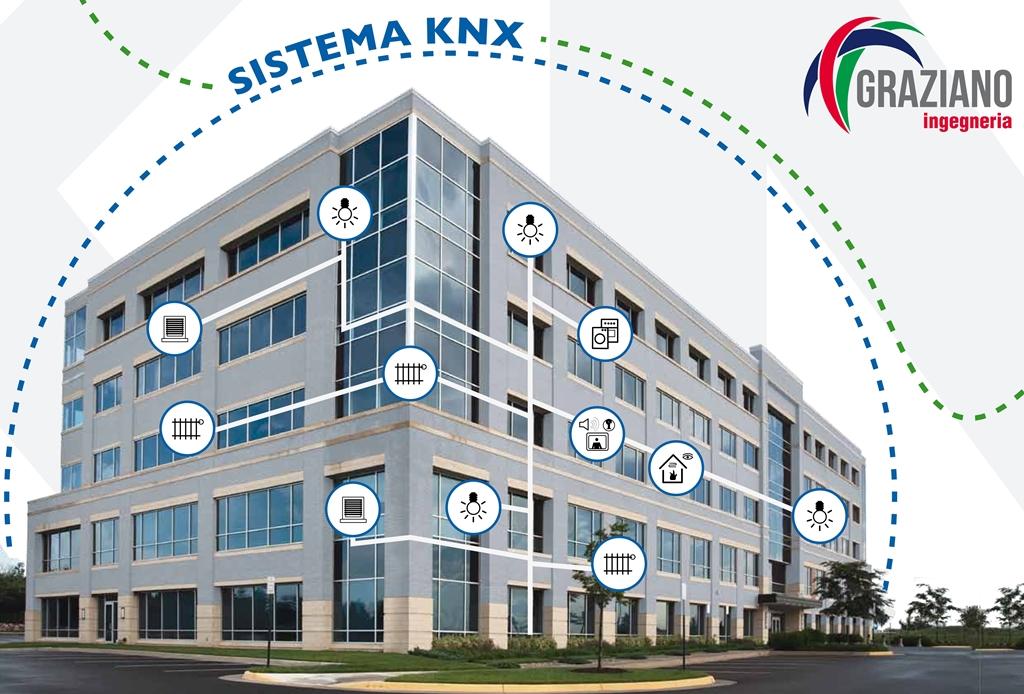 Graziano Ingegneria entra a far parte della comunità KNX