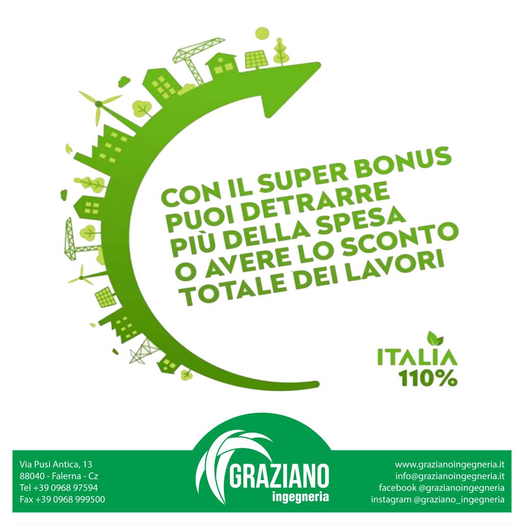 Superbonus 110%: via libera agli edifici con più unità immobiliari e unico proprietario